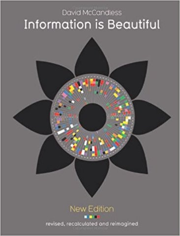 Information is Beautiful (Hardcover)