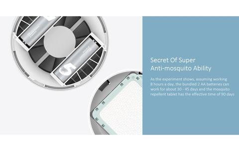 Xiaomi Mija Mosquito Repellent