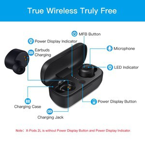 Wavefun XPods 3 Wireless Headphones HIFi aptX Bluetooth Earphone IPX7 Waterproof
