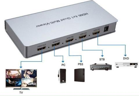 4x1 HDMI Quad Multi-Viewer, NEWPOWER HDMI Switcher 4 Ports with Seamless Switch and IR Remote Support 1080P 60HZ-White