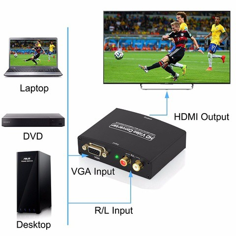 VGA TO HDMI CONVERTER-Black