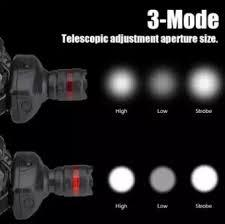TK27 160lm LED Wearable Adjustable High Power Headlamp-Black