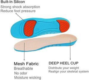 Diabetic shoe Insoles 2 Size